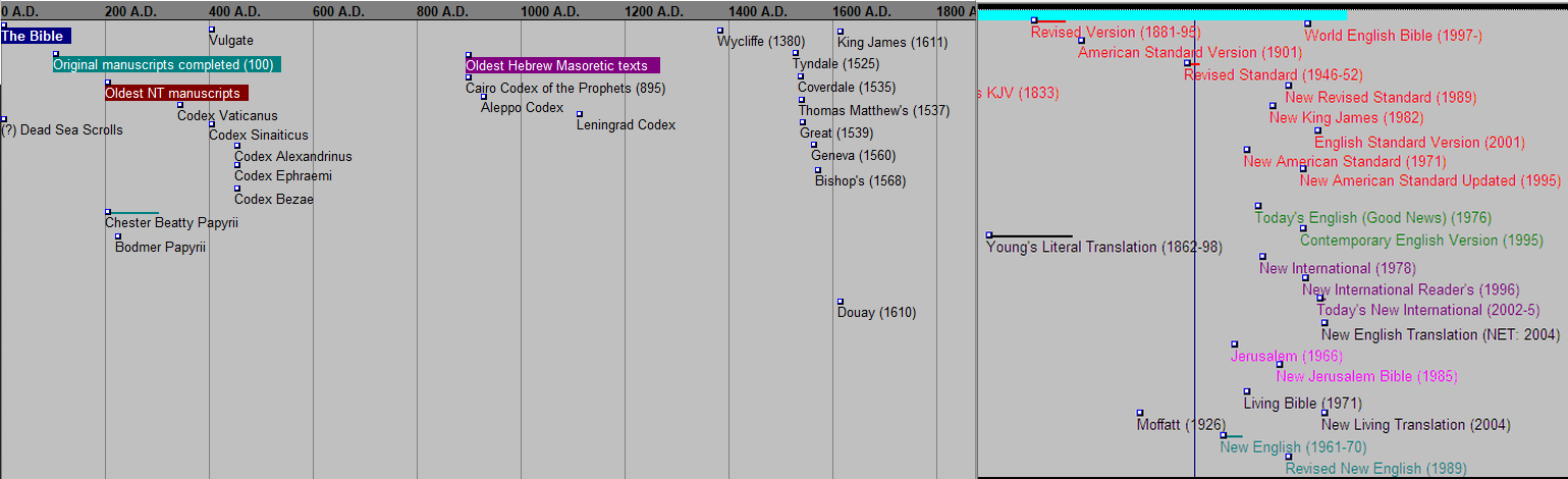 Name:  bible timeline composite.png Views: 53 Size:  190.4 KB